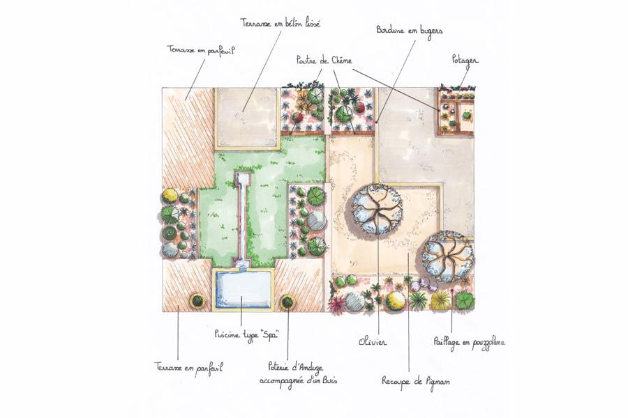 plan d'aménagement de cour intérieure